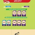 نتایج چهارمین جشنواره دیوار انقلاب در سطح استان مرکزی